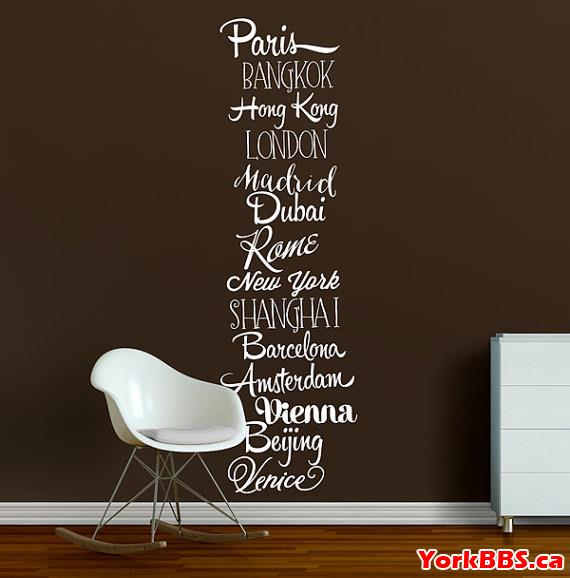 This cities of the world wall decal